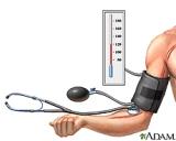 7 Sneaky High Blood Pressure Culprits | Yahoo!Health